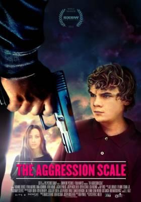 Шкала агрессии